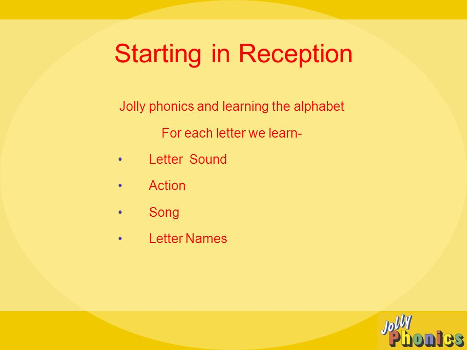 Starting in Reception Jolly phonics and learning the alphabet For each letter we learn- Letter Sound Action Song Letter Names