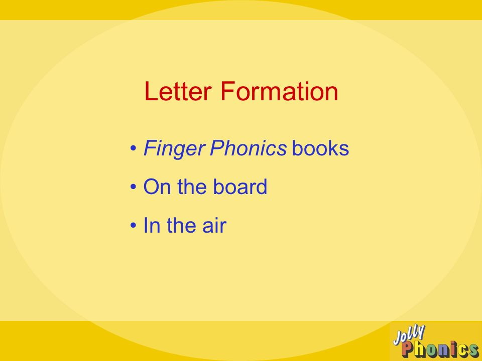 Letter Formation Finger Phonics books On the board In the air
