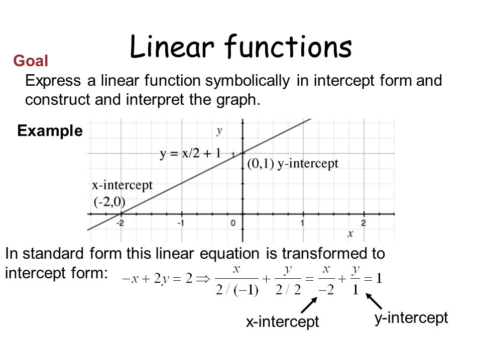 application of linear functions in economics Real world uses for linear functions include solving problems and finding unknowns in engineering, economics and finances a linear function describes a gradual rate of.