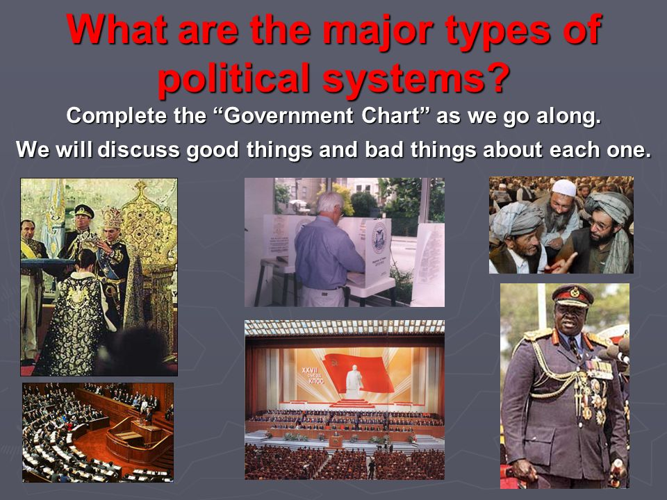 Major Functions of Governments  Different government systems divide powers and responsibilities differently.
