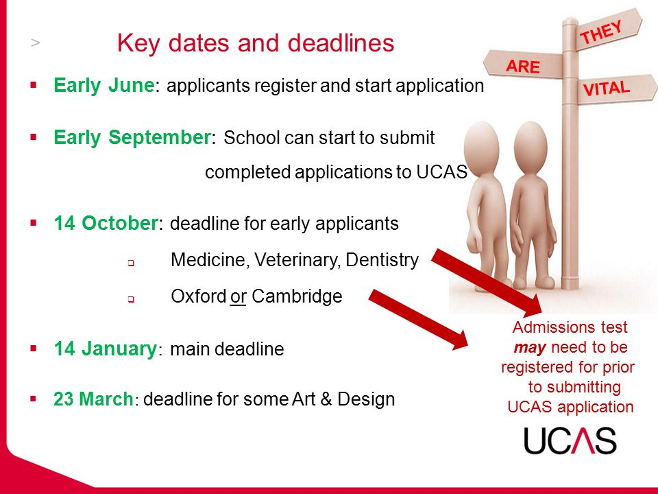 Key dates and deadlines  Early June: applicants register and start application  Early September: School can start to submit completed applications to UCAS  14 October: deadline for early applicants  Medicine, Veterinary, Dentistry  Oxford or Cambridge  14 January : main deadline  23 March : deadline for some Art & Design THEY ARE VITAL Admissions test may need to be registered for prior to submitting UCAS application