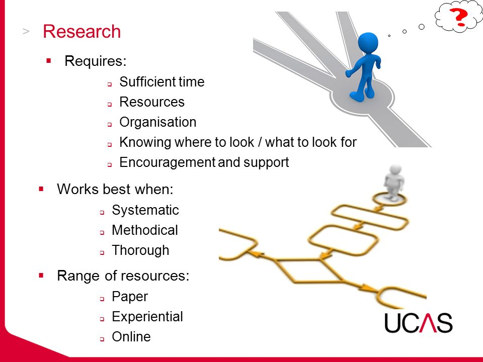 Research  Requires:  Sufficient time  Resources  Organisation  Knowing where to look / what to look for  Encouragement and support  Works best when:  Systematic  Methodical  Thorough  Range of resources:  Paper  Experiential  Online