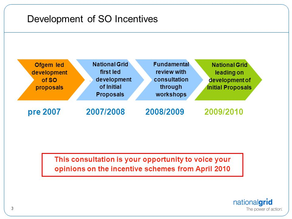 3 Development of SO Incentives This consultation is your opportunity to voice your opinions on the incentive schemes from April 2010 National Grid first led.