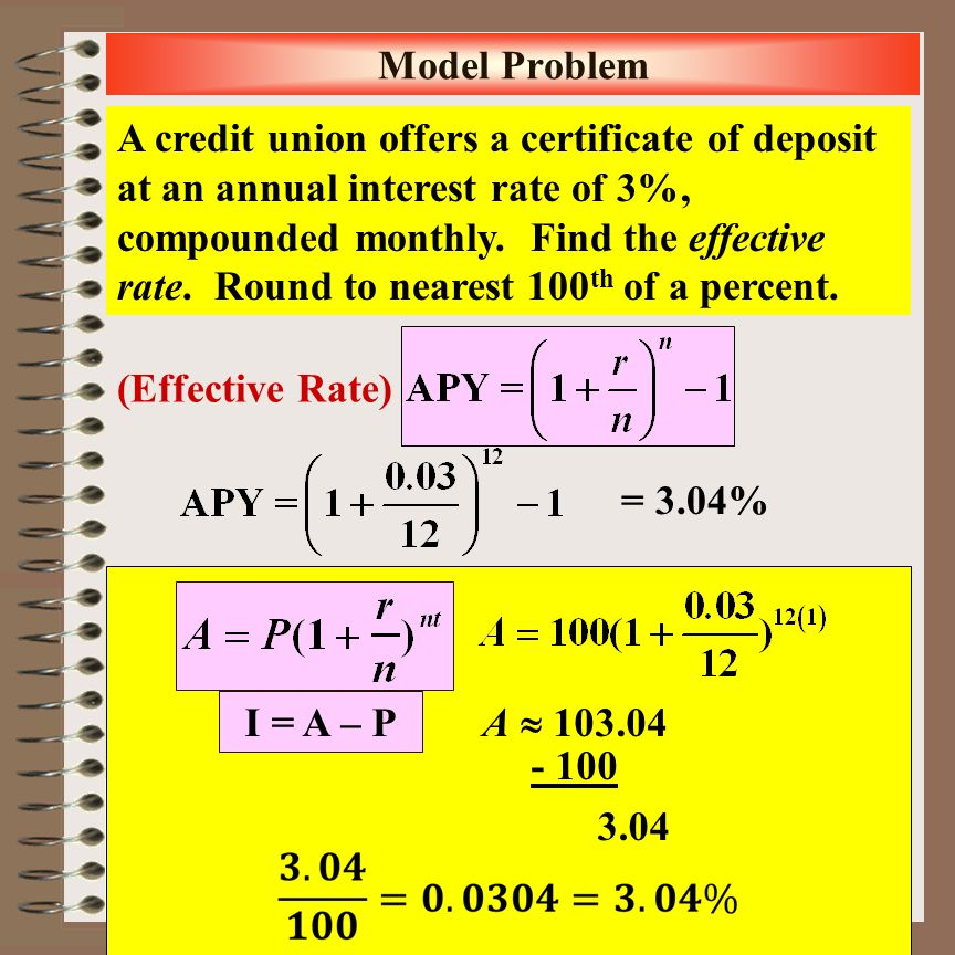 Aim Money Matters Effective Rate Apr Course Math Literacy Aim