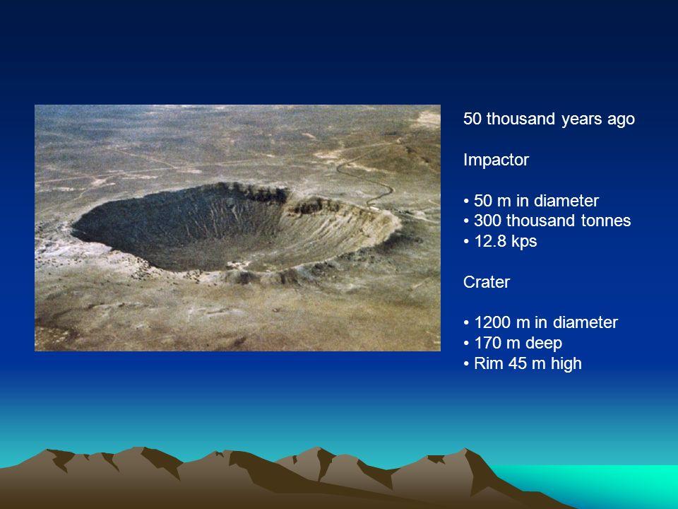 Potentially Hazardous Asteroids Philip W  Sharp Department