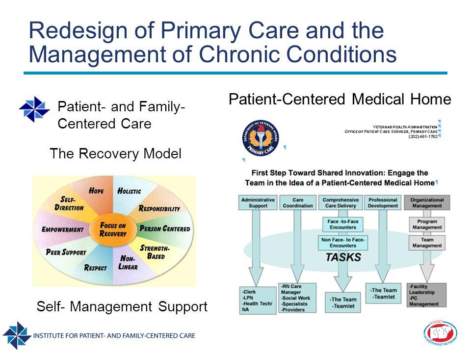 manage chronic conditio index - 960×720