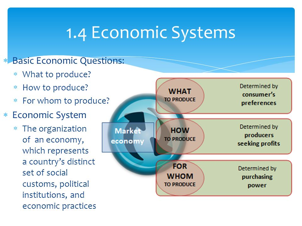 How to Produce a System