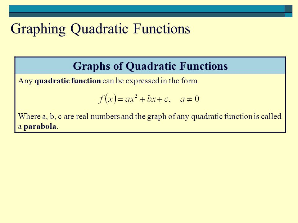 Graphs of Quadratic Functions Any quadratic function can be expressed in the form Where a, b, c are real numbers and the graph of any quadratic function is called a parabola.