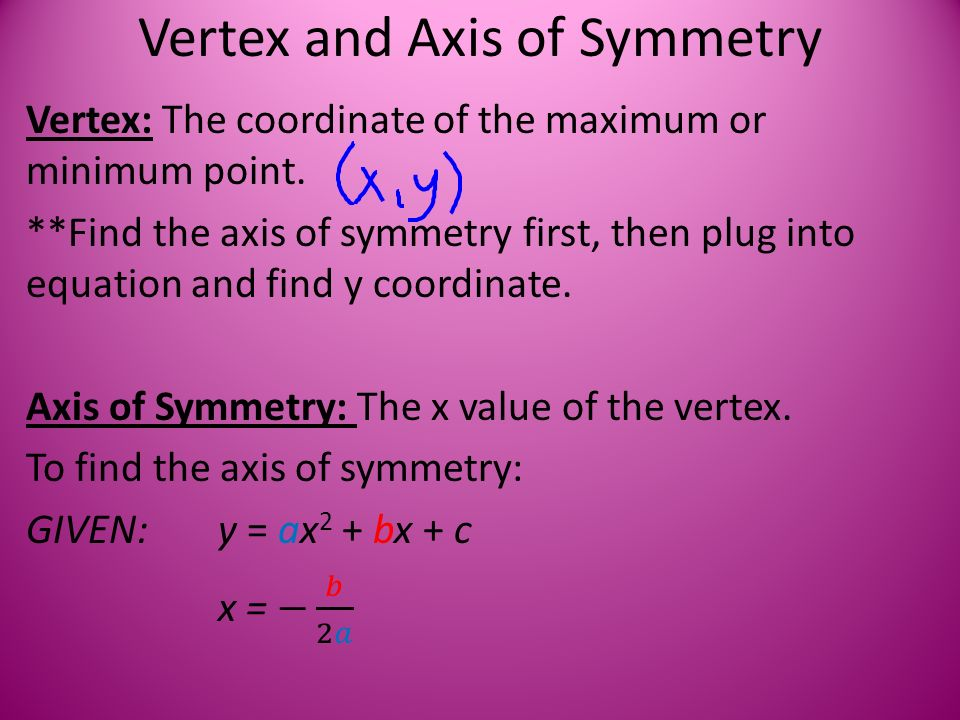 Vertex and Axis of Symmetry