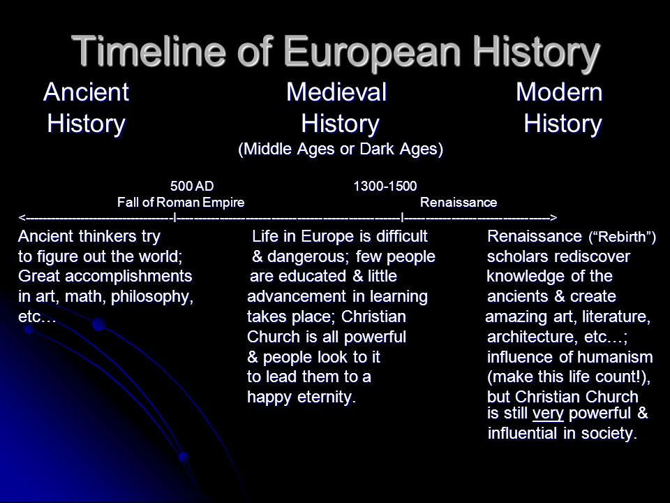 timeline of european history ancient medieval modern history history