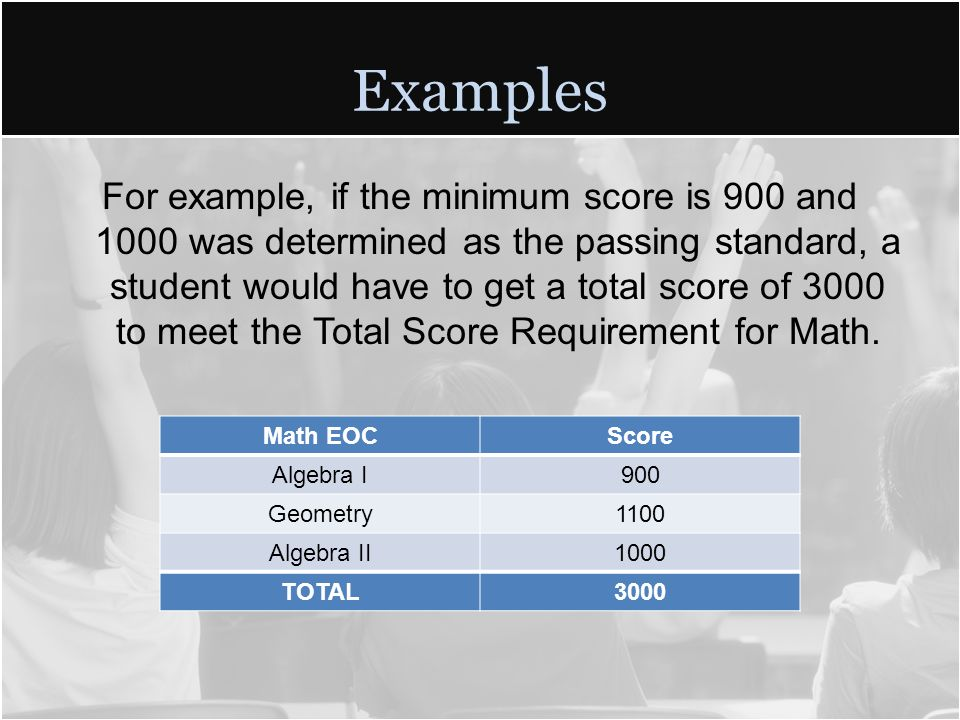 Examples For example, if the minimum score is 900 and 1000 was determined as the passing standard, a student would have to get a total score of 3000 to meet the Total Score Requirement for Math.