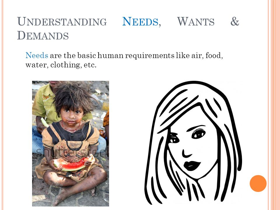 U NDERSTANDING N EEDS, W ANTS & D EMANDS Needs are the basic human requirements like air, food, water, clothing, etc.