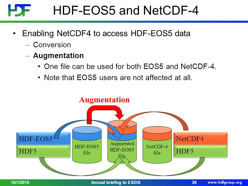 HDF-EOS5 and NetCDF-4 Enabling NetCDF4 to access HDF-EOS5 data  Conversion  Augmentation One file can be used for both EOS5 and NetCDF-4.