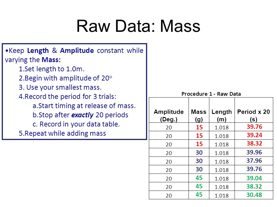 Pendulum Lab Go to the BPI website, find our class, and