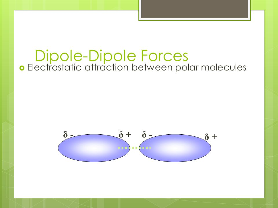 Dipole-Dipole Forces  Electrostatic attraction between polar molecules δ -δ +δ - δ +
