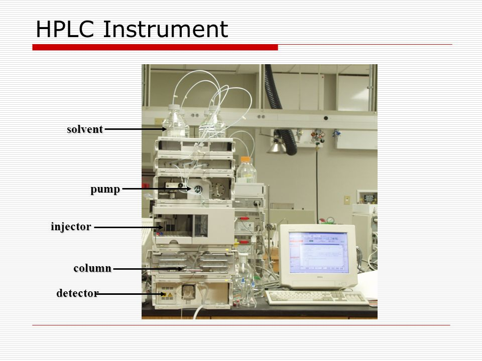 High Performance Liquid Chromatography Instrumentation. - ppt download