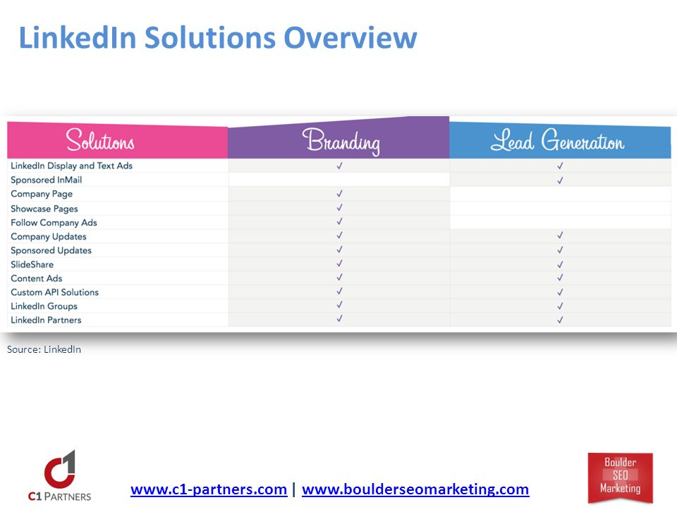 LinkedIn Solutions Overview   |