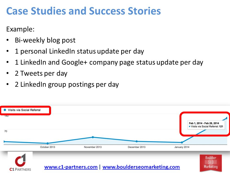 Case Studies and Success Stories Example: Bi-weekly blog post 1 personal LinkedIn status update per day 1 LinkedIn and Google+ company page status update per day 2 Tweets per day 2 LinkedIn group postings per day   |