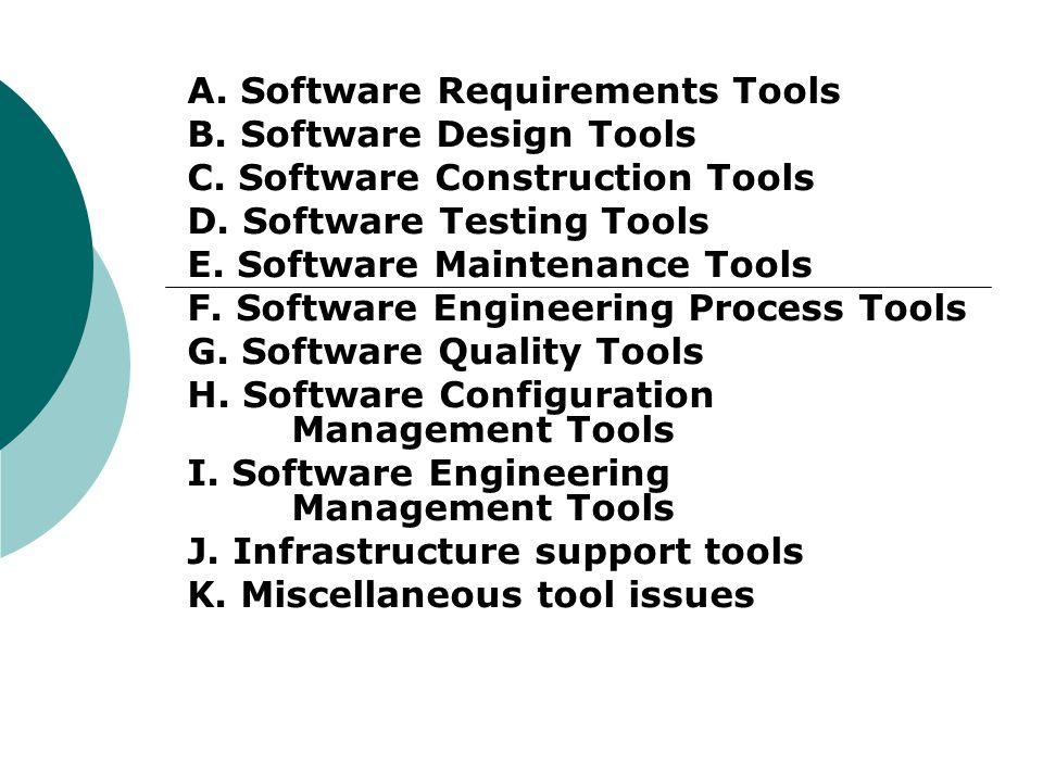 Programų Kurimo Priemonės Software Development Tools P175m025 4 Semestas E Karciauskas T Blazauskas Ppt Download