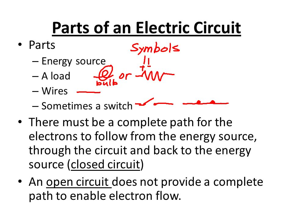 Parts of an Electric Circuit Parts – Energy source – A load – Wires – Sometimes a switch There must be a complete path for the electrons to follow from the energy source, through the circuit and back to the energy source (closed circuit) An open circuit does not provide a complete path to enable electron flow.