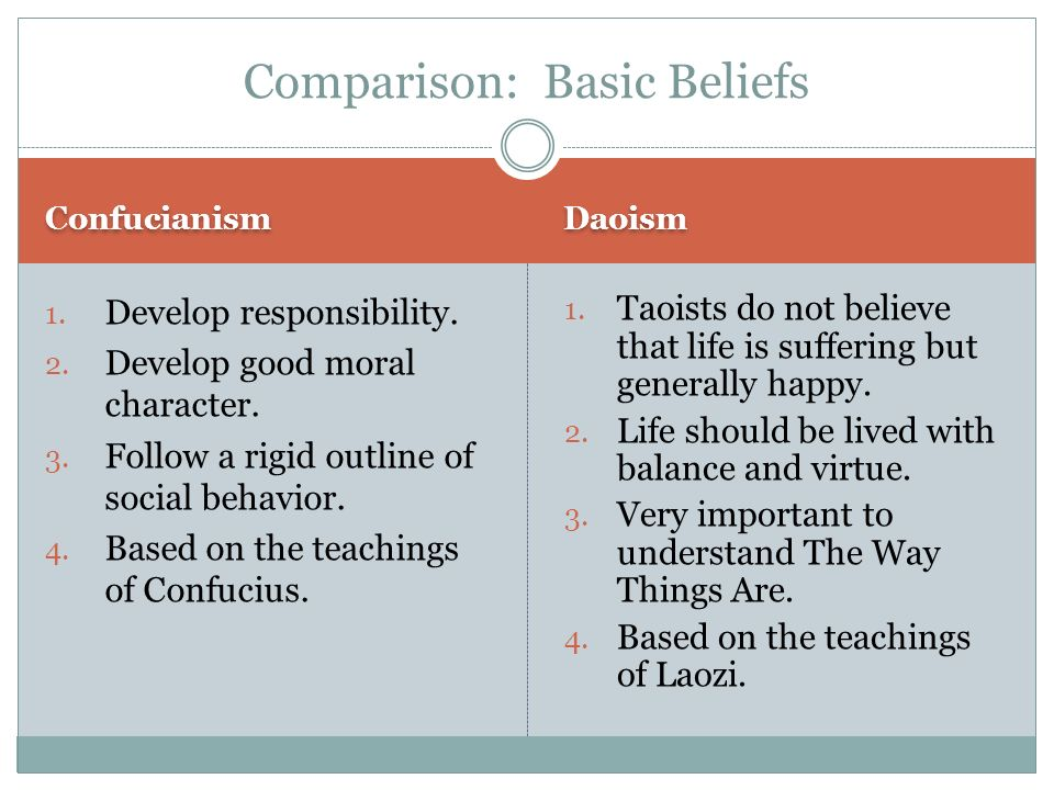 which of the following is a similarity between daoism and confucianism?