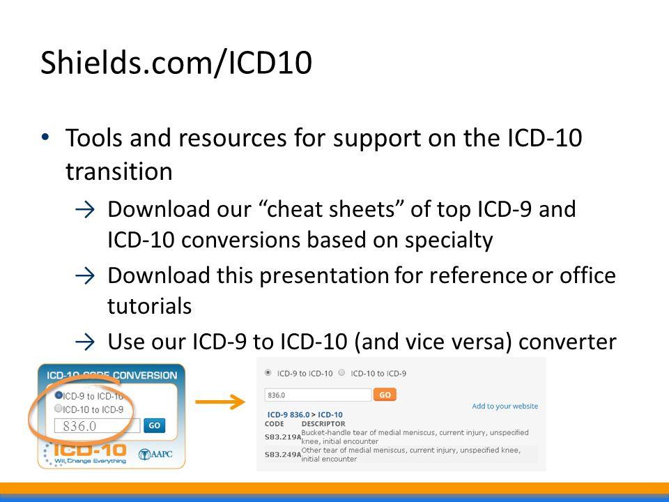 Icd 10 code for knee brace