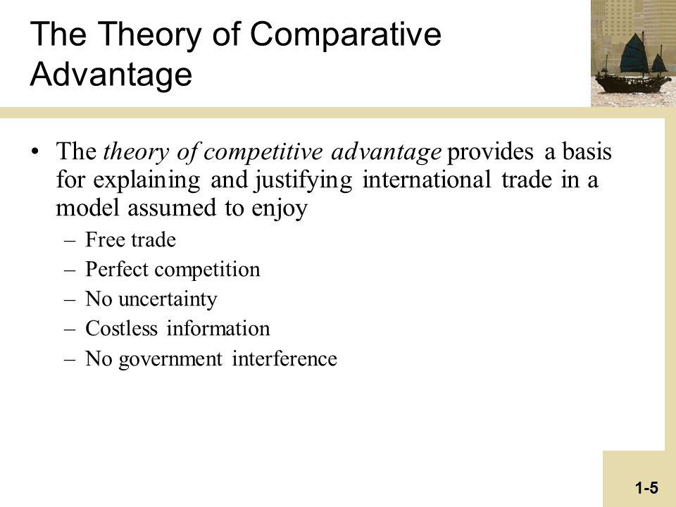 explain the theory of comparative advantage