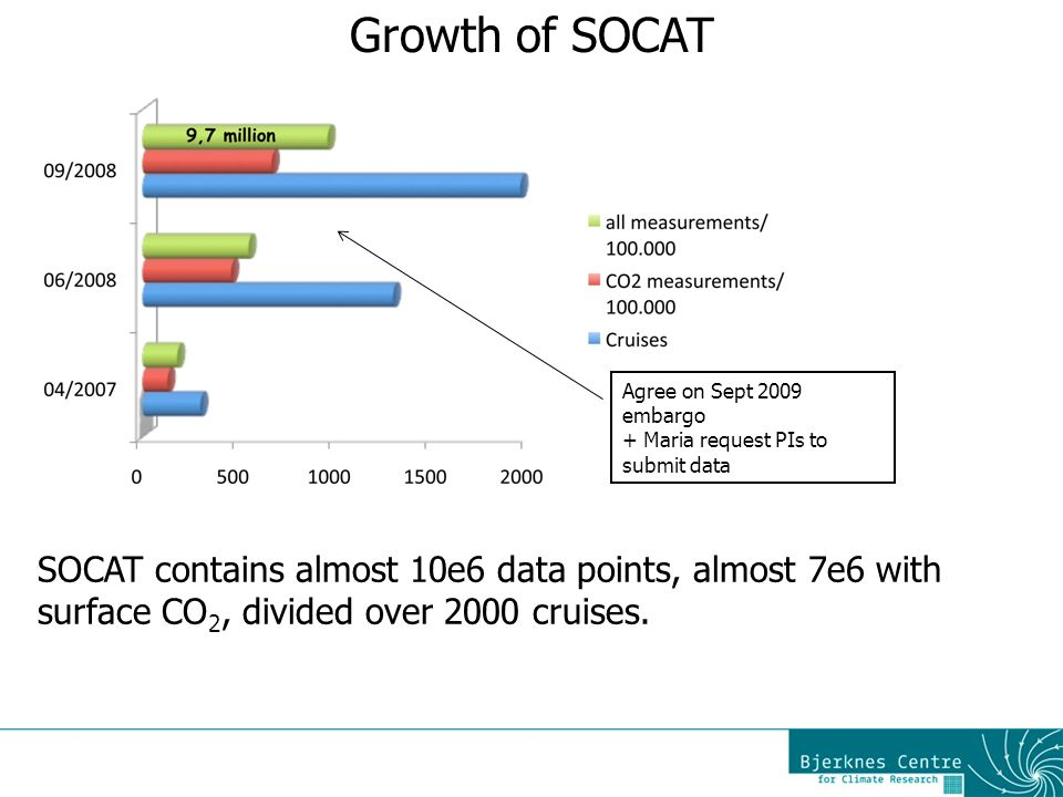 SOCAT Surface Ocean CO 2 ATlas Are Olsen 1, Benjamin Pfeil 1