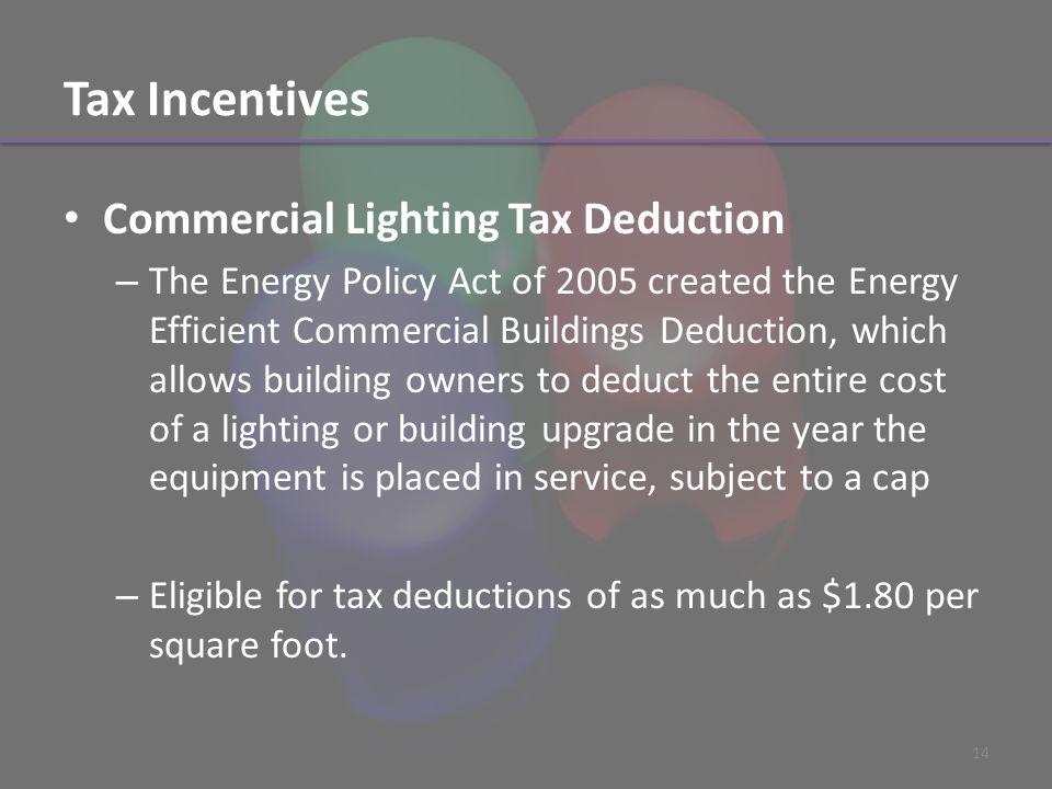 led technology for efficient illumination team element ppt download