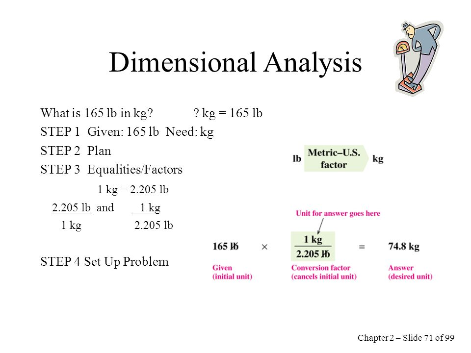 Chapter 2 Slide 71 Of 99 Dimensional Analysis What Is 165 Lb In Kg