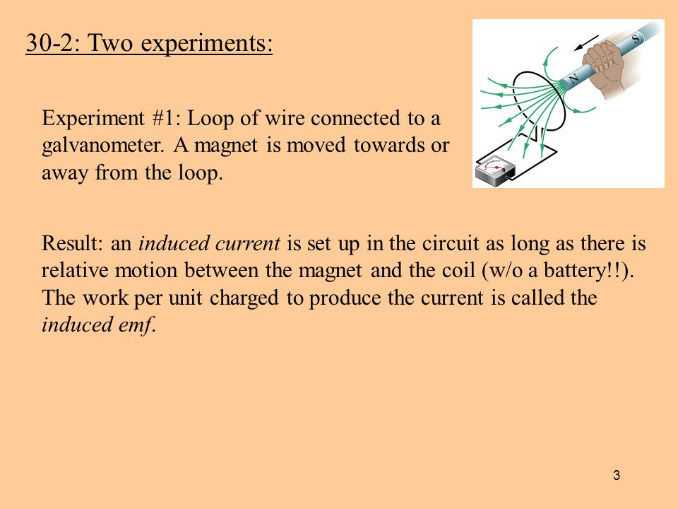 3 30-2: Two experiments: Experiment #1: Loop of wire connected to a galvanometer.