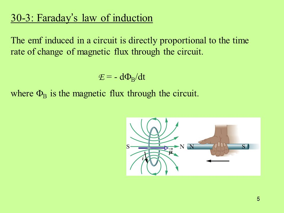 5 30-3: Faraday ' s law of induction E = - d  B /dt where  B is the magnetic flux through the circuit.