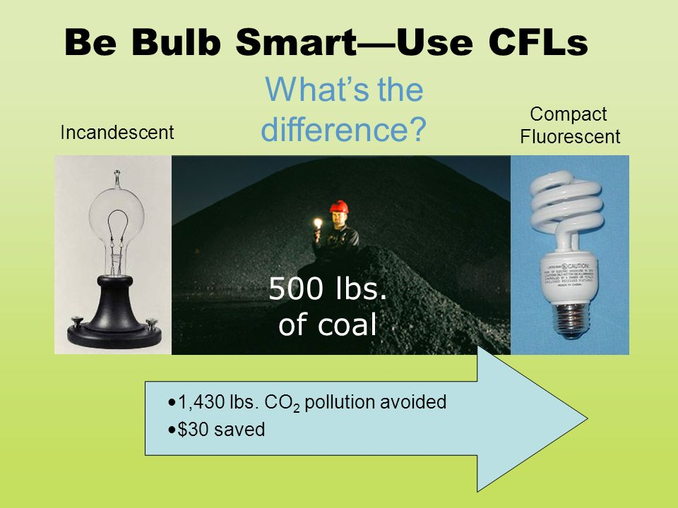 Be Bulb Smart—Use CFLs Incandescent Compact Fluorescent 500 lbs.