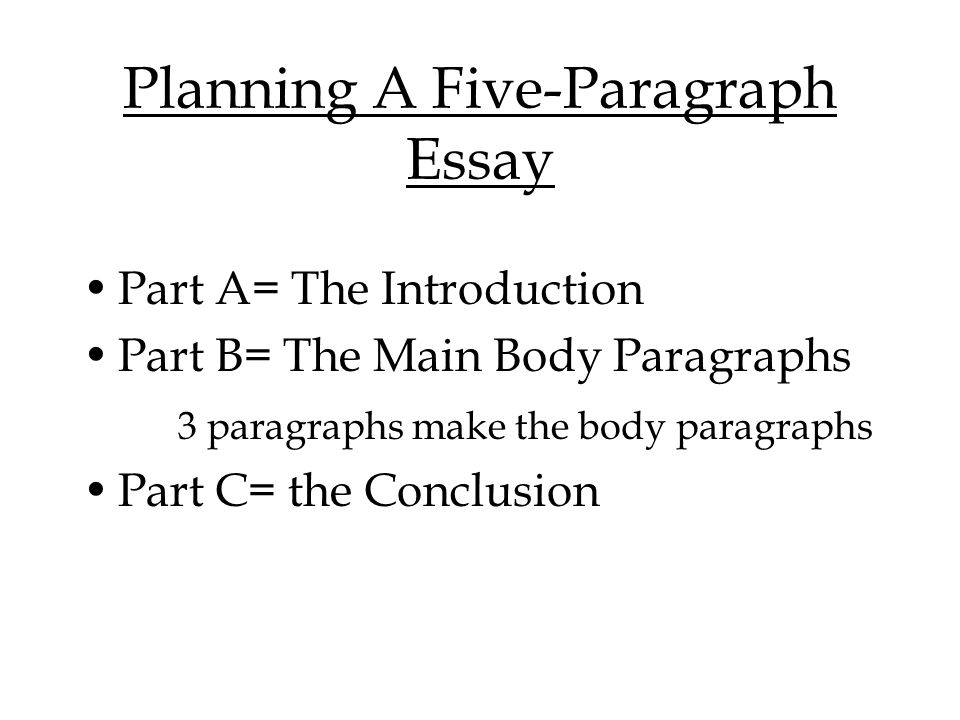 How To Write A Thesis For A Narrative Essay  Planning A Fiveparagraph Essay Part A The Introduction Part B The Main  Body Paragraphs  Paragraphs Make The Body Paragraphs Part C The Conclusion Example Of Thesis Statement In An Essay also Essay Writing High School Planning A Fiveparagraph Essay Part A The Introduction Part B The  Essay Paper Help
