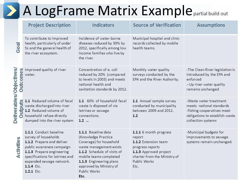 Module 3: Conceptual Design (Part 2) – The Logical Framework