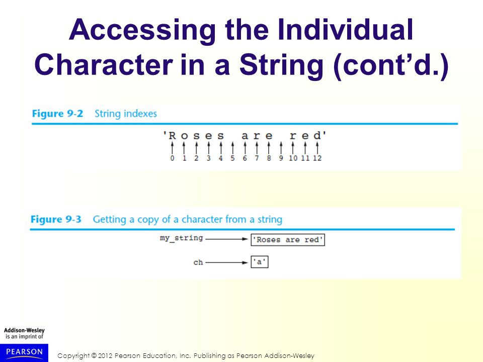 Accessing the Individual Character in a String (cont'd.)