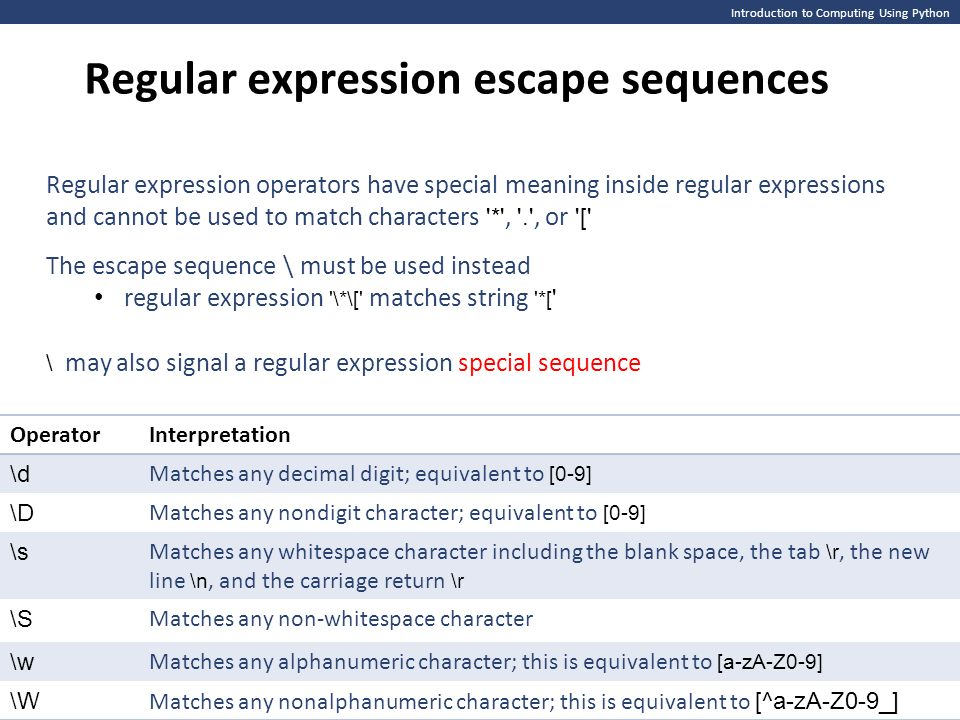 Introduction to Computing Using Python Regular expression escape sequences OperatorInterpretation \d Matches any decimal digit; equivalent to [0-9] \D Matches any nondigit character; equivalent to [0-9] \s Matches any whitespace character including the blank space, the tab \r, the new line \n, and the carriage return \r \S Matches any non-whitespace character \w Matches any alphanumeric character; this is equivalent to [a-zA-Z0-9] \W Matches any nonalphanumeric character; this is equivalent to [^a-zA-Z0-9_] Regular expression operators have special meaning inside regular expressions and cannot be used to match characters * , . , or [ The escape sequence \ must be used instead regular expression \*\[ matches string *[ \ may also signal a regular expression special sequence