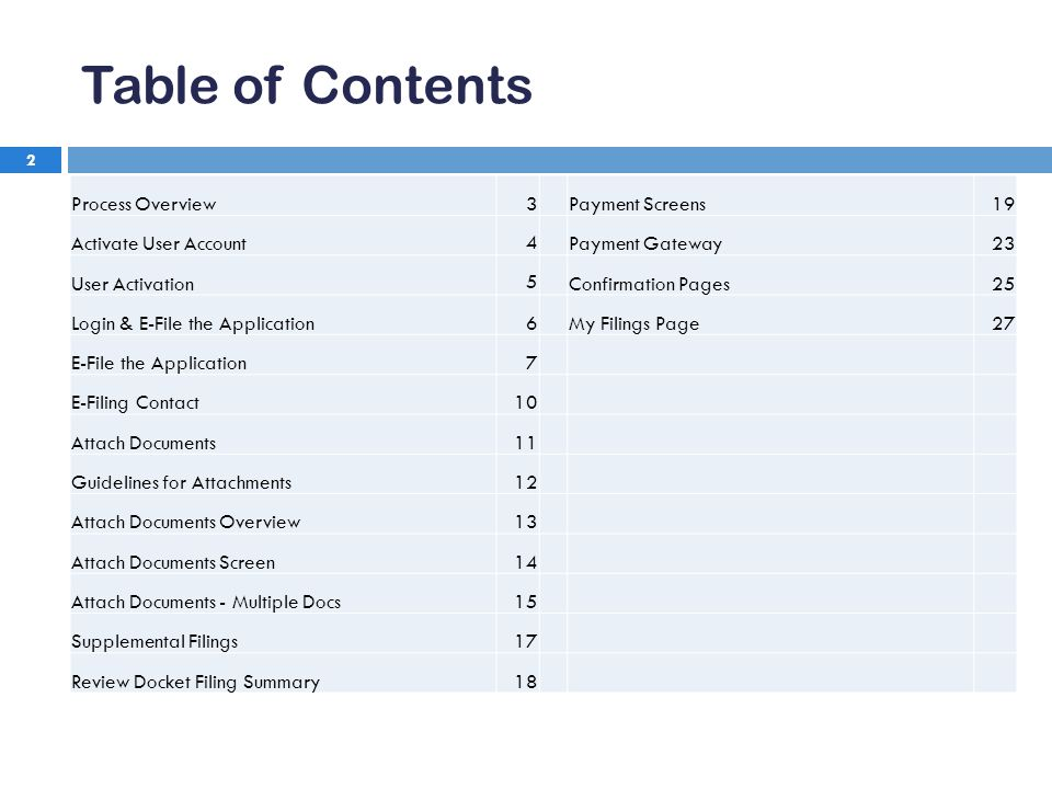 Table of Contents 2 Process Overview3Payment Screens19 Activate User Account 4 Payment Gateway 23 User Activation 5 Confirmation Pages25 Login & E-File the Application6My Filings Page27 E-File the Application7 E-Filing Contact10 Attach Documents11 Guidelines for Attachments12 Attach Documents Overview13 Attach Documents Screen14 Attach Documents - Multiple Docs15 Supplemental Filings 17 Review Docket Filing Summary18