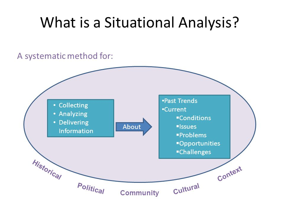 situational analysis ock Situational analysis of breast feeding in indiapdf.