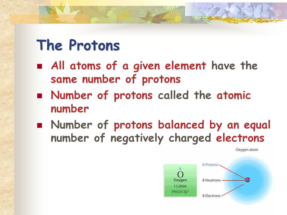 The Protons All atoms of a given element have the same number of protons Number of protons called the atomic number Number of protons balanced by an equal number of negatively charged electrons