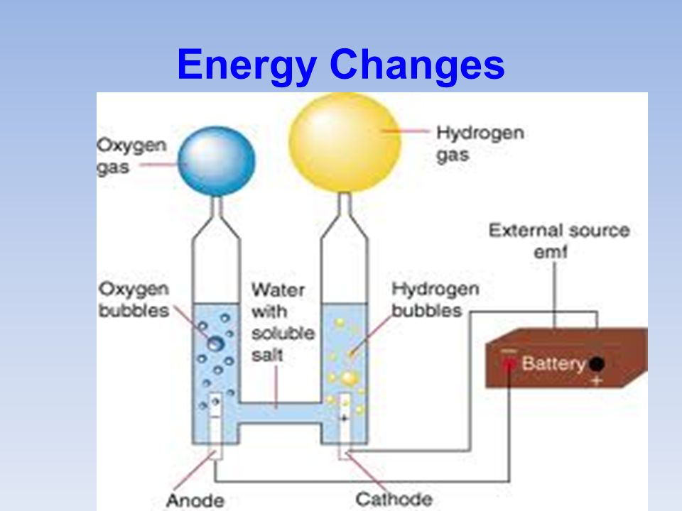 Energy Changes The reverse reaction, in which water is changed into hydrogen and oxygen gas, absorbs so much energy that it generally doesn't occur by itself.