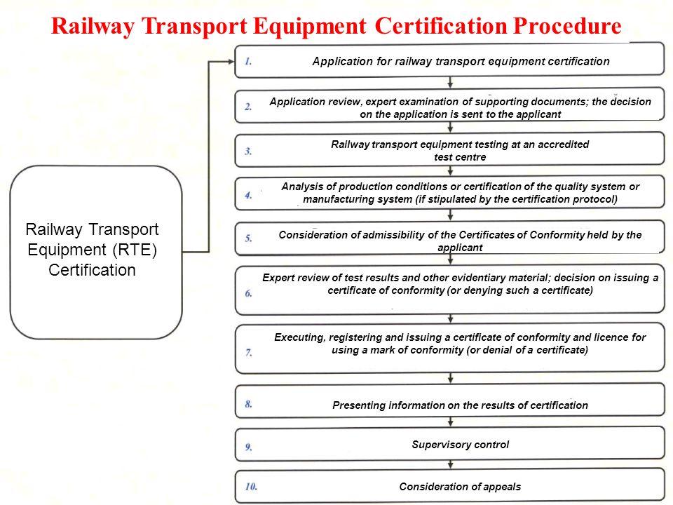 Railway Transport Equipment Rte Certification Railway Transport