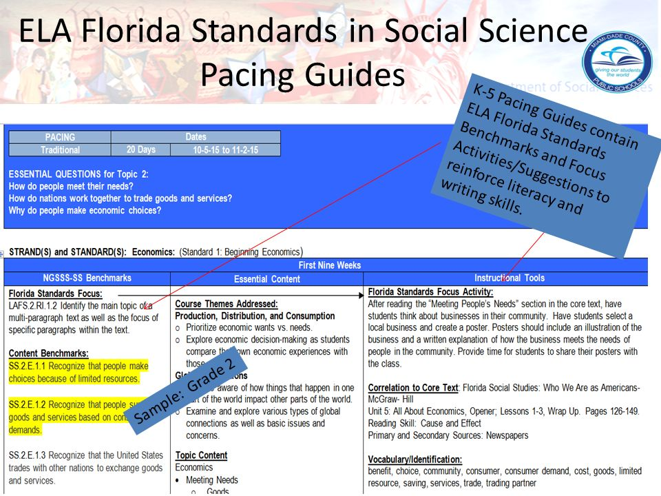 Florida standard for absolute age dating standards for science