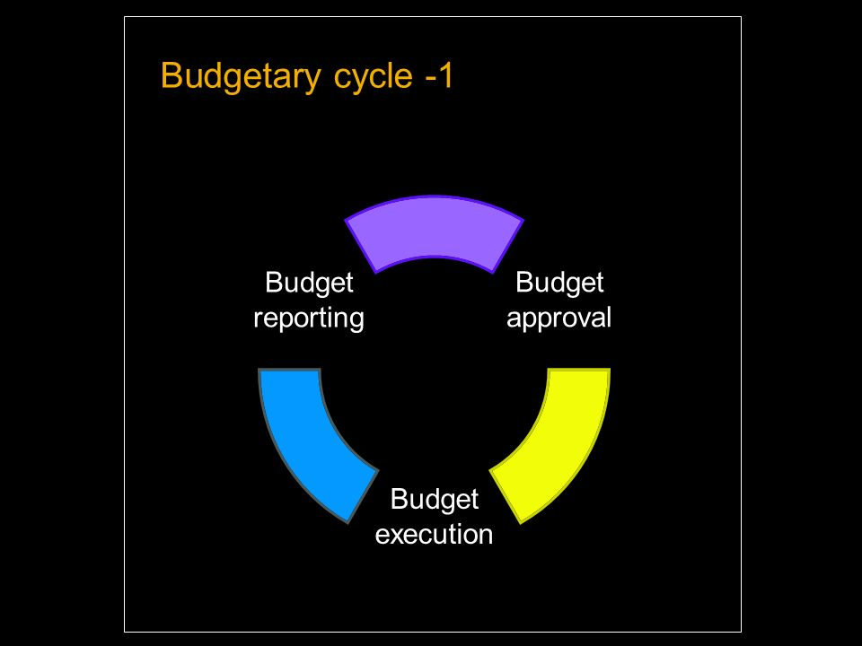 Budgetary cycle -1 Budget approval Budget execution Budget reporting