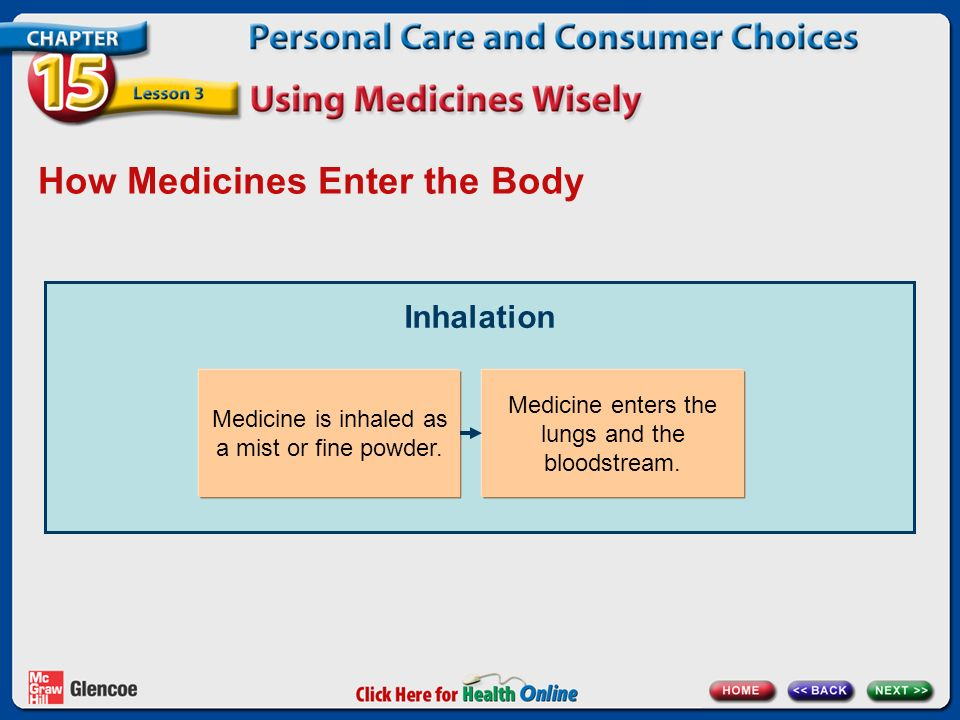 How Medicines Enter the Body Inhalation Medicine is inhaled as a mist or fine powder.