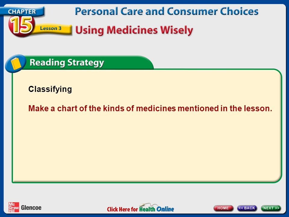 Classifying Make a chart of the kinds of medicines mentioned in the lesson.