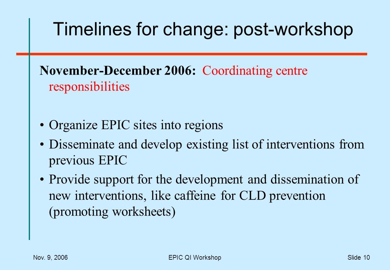 Nov. 9, 2006EPIC QI WorkshopSlide 1 EPIC/PHSI Quality Improvement ...