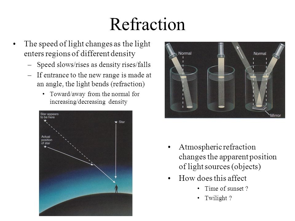 Refraction The speed of light changes as the light enters regions of different density –Speed slows/rises as density rises/falls –If entrance to the new range is made at an angle, the light bends (refraction) Toward/away from the normal for increasing/decreasing density Atmospheric refraction changes the apparent position of light sources (objects) How does this affect Time of sunset .