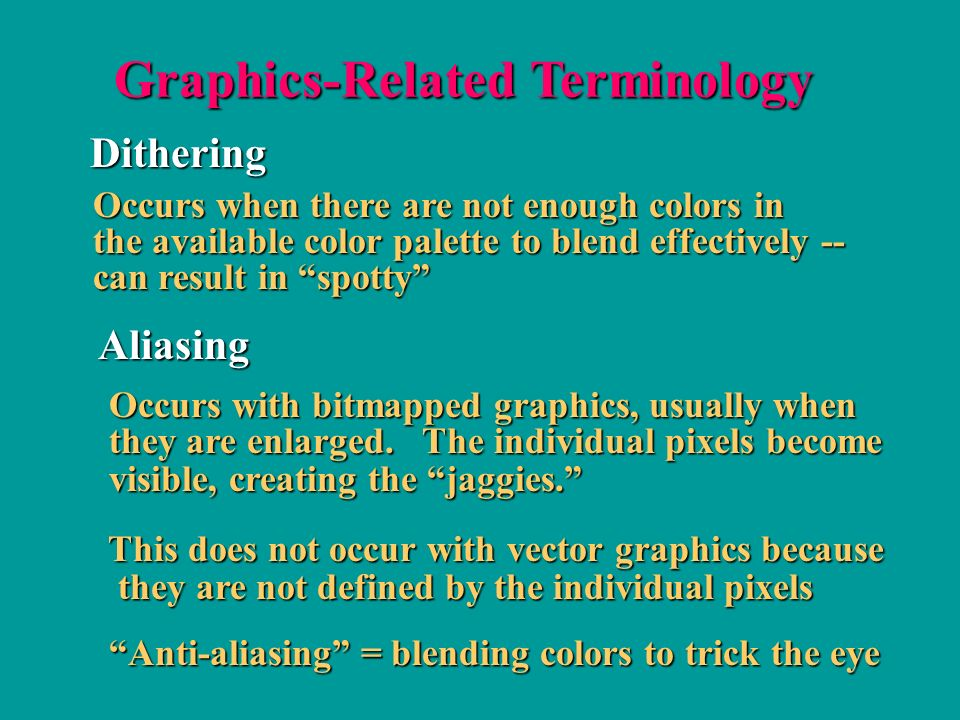 Graphics-Related Terminology Dithering Occurs with bitmapped graphics, usually when Occurs with bitmapped graphics, usually when they are enlarged.