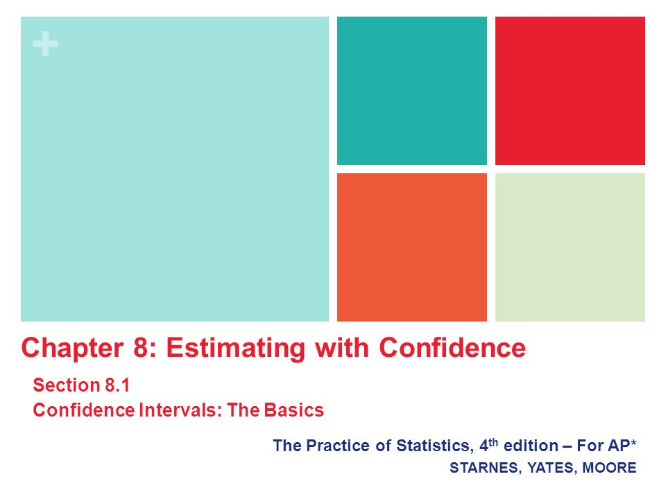 + The Practice of Statistics, 4 th edition – For AP* STARNES, YATES, MOORE Chapter 8: Estimating with Confidence Section 8.1 Confidence Intervals: The Basics